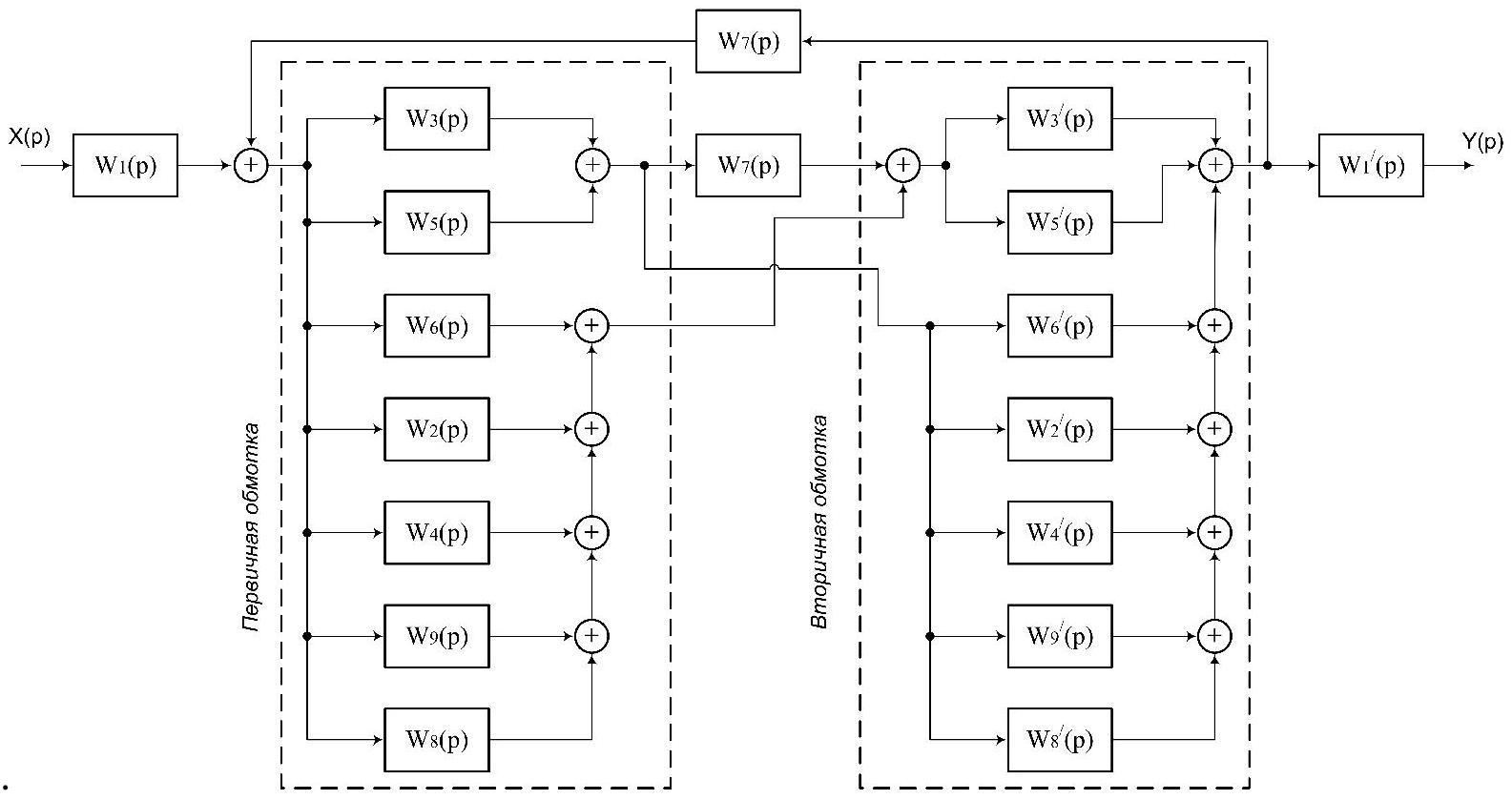 принципиальная схема первичной коммутации